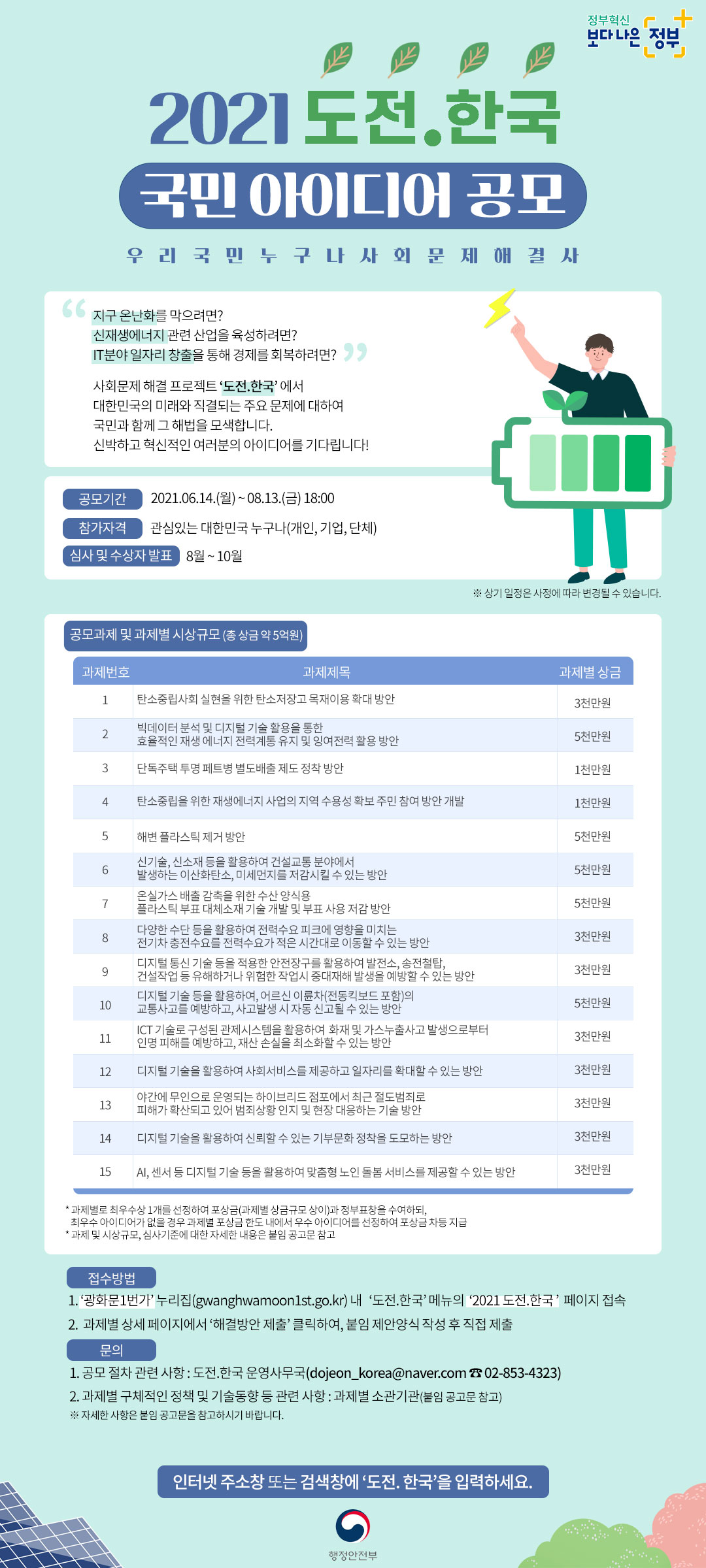 2021 도전 한국 국민 아이디어 공모